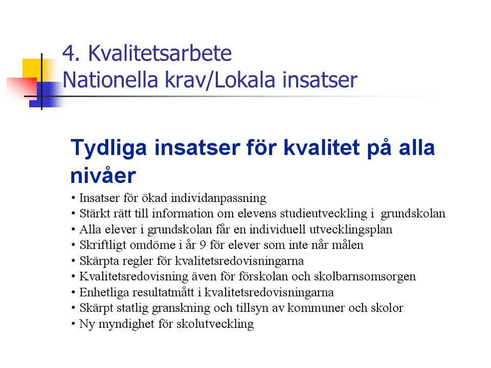 4. Kvalitetsarbete Nationella krav/Lokala insatser