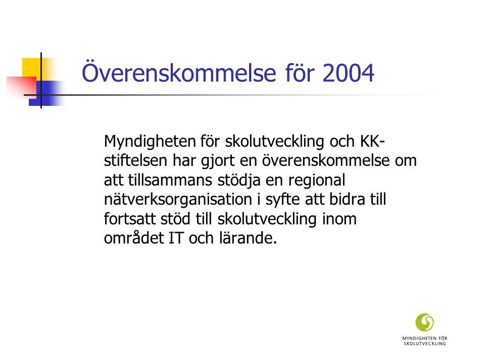 Uppdraget 2003 och 2004  Att utveckla nätverk med nyckelpersoner i kommunerna  Att kartlägga och ge en bild av regionens verksamhet och vilka ev.