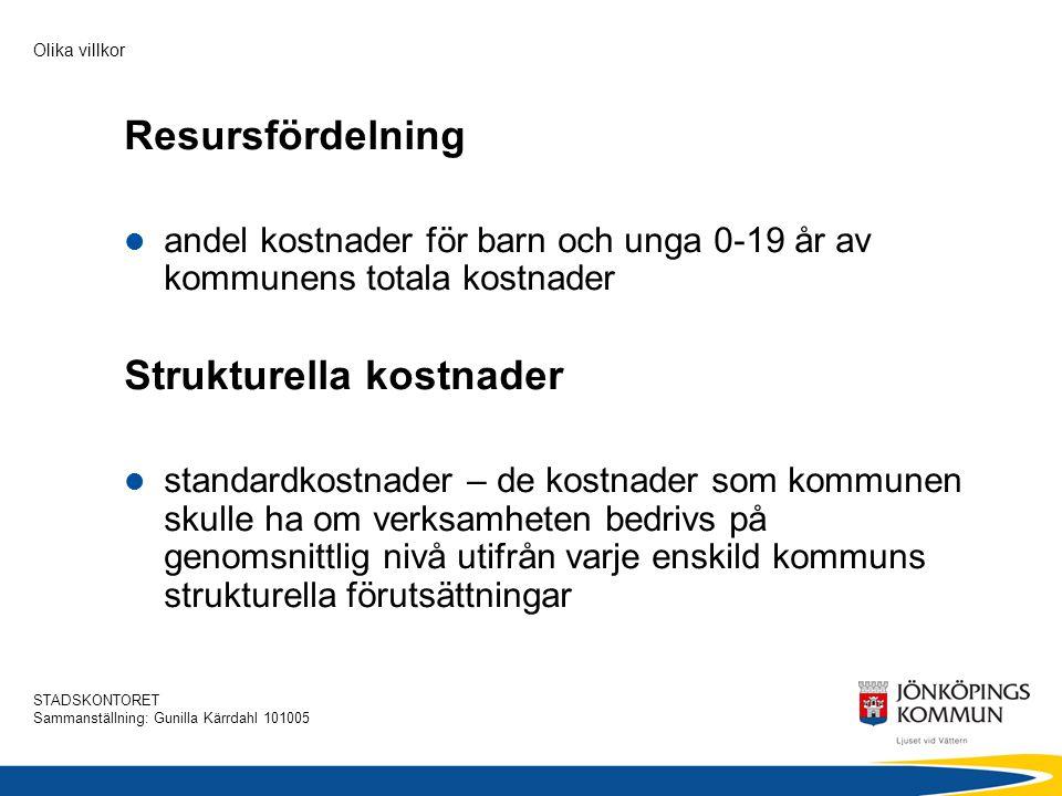 STADSKONTORET Sammanställning: Gunilla Kärrdahl 101005 Olika villkor Resursfördelning  andel kostnader för barn och unga 0-19 år av kommunens totala