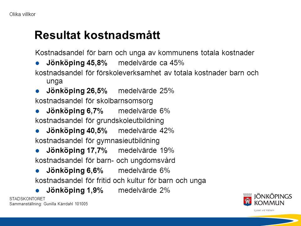 STADSKONTORET Sammanställning: Gunilla Kärrdahl 101005 Olika villkor Resultat kostnadsmått Kostnadsandel för barn och unga av kommunens totala kostnad