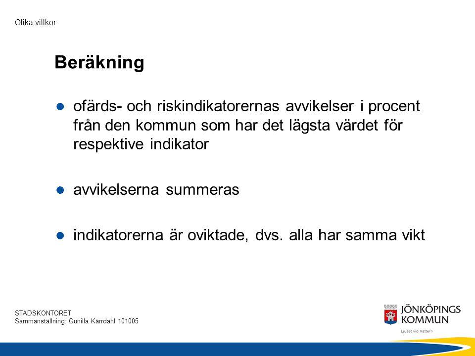 STADSKONTORET Sammanställning: Gunilla Kärrdahl 101005 Olika villkor Resultat - ofärdsindikatorer Andel barn och unga 0-20 år med heldygnsinsats  Jönköping 1,0 median 0,9 Andel unga 15-20 år som lagförts för narkotika- eller våldsbrott  Jönköping 0,4 median 0,4 Andel som lämnar grundskolan utan gymnasiebehörighet  Jönköping 10,9 median 10,7 Andel barn och unga 12-19 år med alkohol- och narkotikarelaterade diagnoser  Jönköping 0,4 median 0,4 Andel barn och unga 0-19 år med psykiatrisk diagnos  Jönköping 0,5 median 1,2 Andel unga 16-24 år i eget hushåll med ekonomiskt bistånd  Jönköping 6,1 median 6,8 Andel unga utanför 17-24 år  Jönköping 2,8 median 4,0