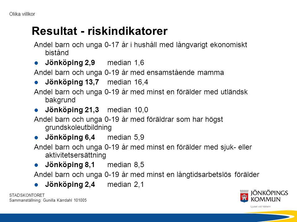 STADSKONTORET Sammanställning: Gunilla Kärrdahl 101005 Olika villkor Resultat - riskindikatorer Andel barn och unga 0-17 år i hushåll med långvarigt e