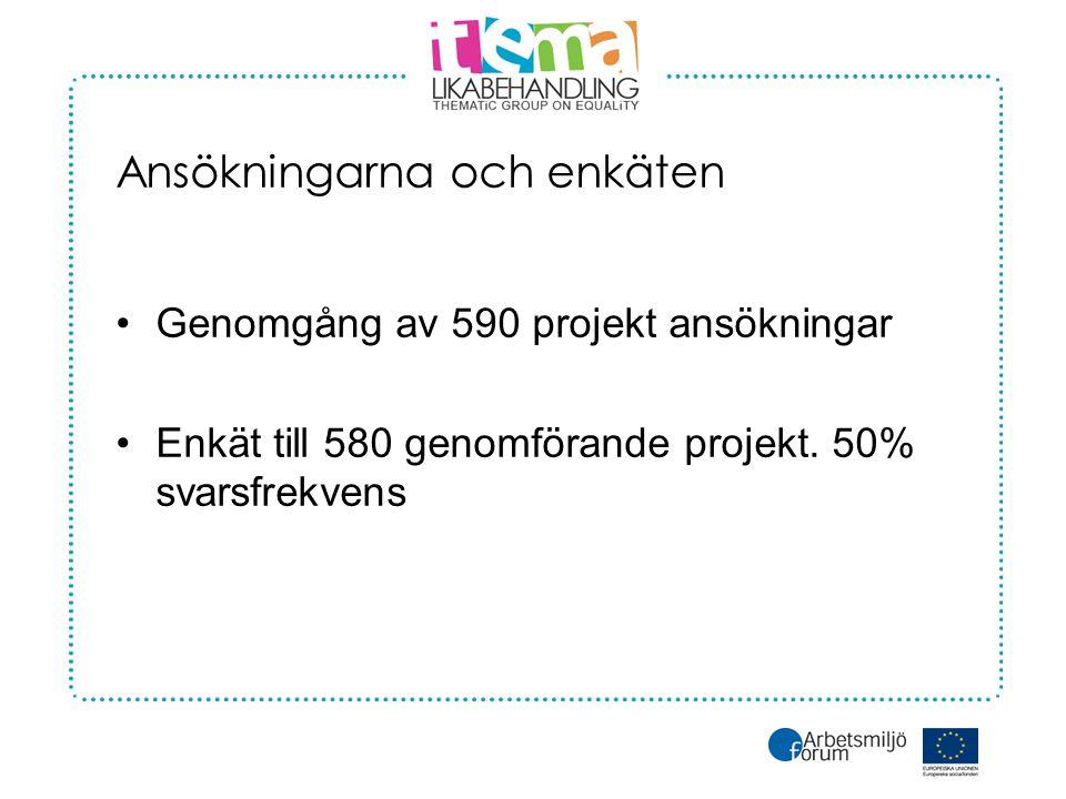 Ansökningarna och enkäten •Genomgång av 590 projekt ansökningar •Enkät till 580 genomförande projekt.