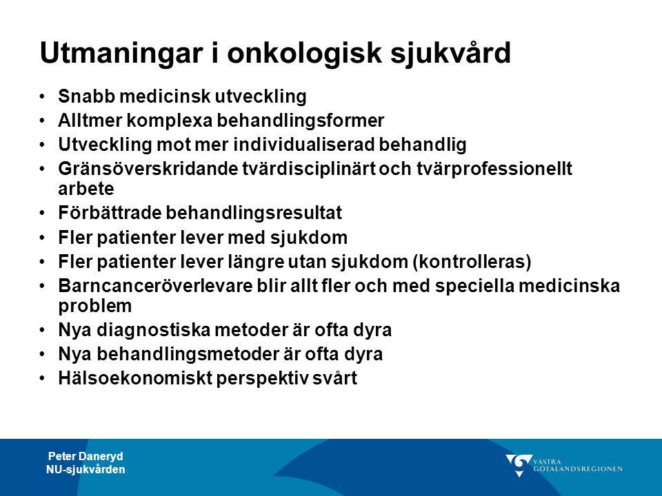 Peter Daneryd NU-sjukvården Hur passar CTN in i NU- sjukvårdens förändringsarbete ?