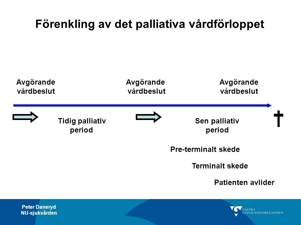 Peter Daneryd NU-sjukvården Avgörande vårdbeslut Avgörande vårdbeslut Tidig palliativ period Sen palliativ period Patienten avlider Förenkling av det