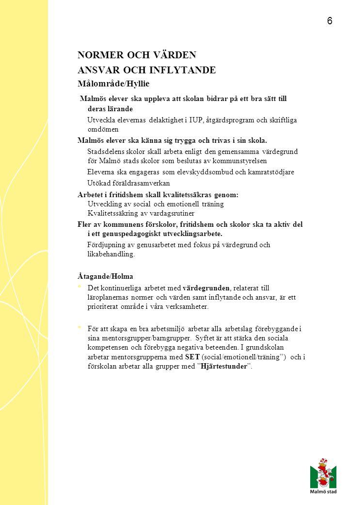 6 NORMER OCH VÄRDEN ANSVAR OCH INFLYTANDE Målområde/Hyllie Malmös elever ska uppleva att skolan bidrar på ett bra sätt till deras lärande Utveckla elevernas delaktighet i IUP, åtgärdsprogram och skriftliga omdömen Malmös elever ska känna sig trygga och trivas i sin skola.