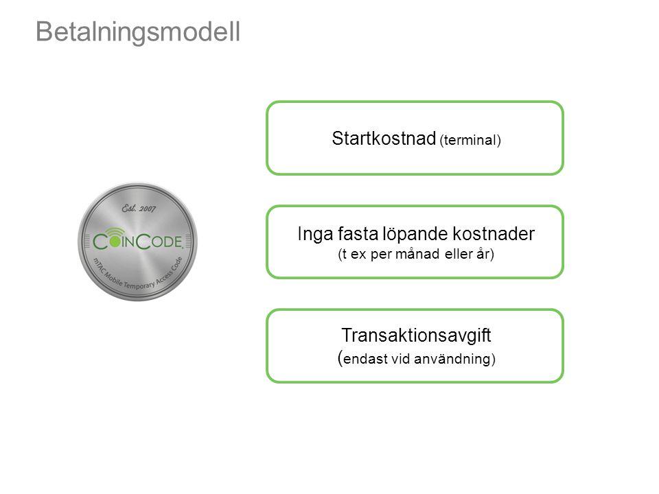 Betalningsmodell Startkostnad (terminal) Inga fasta löpande kostnader (t ex per månad eller år) Transaktionsavgift ( endast vid användning)
