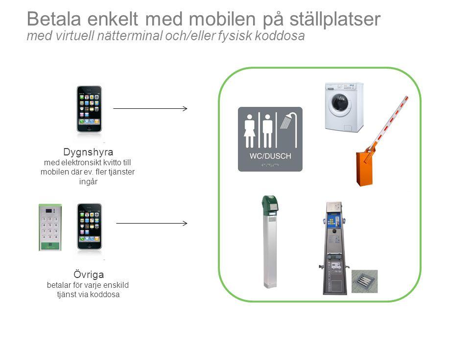 Betala enkelt med mobilen på ställplatser med virtuell nätterminal och/eller fysisk koddosa Dygnshyra med elektronsikt kvitto till mobilen där ev. fle