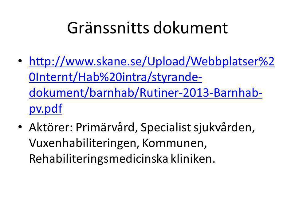 Gränssnitts dokument • http://www.skane.se/Upload/Webbplatser%2 0Internt/Hab%20intra/styrande- dokument/barnhab/Rutiner-2013-Barnhab- pv.pdf http://www.skane.se/Upload/Webbplatser%2 0Internt/Hab%20intra/styrande- dokument/barnhab/Rutiner-2013-Barnhab- pv.pdf • Aktörer: Primärvård, Specialist sjukvården, Vuxenhabiliteringen, Kommunen, Rehabiliteringsmedicinska kliniken.
