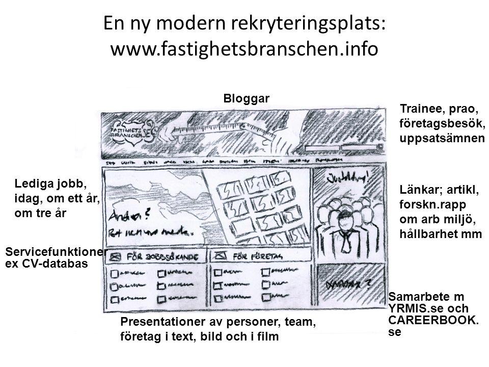 En ny modern rekryteringsplats: www.fastighetsbranschen.info Lediga jobb, idag, om ett år, om tre år Presentationer av personer, team, företag i text,