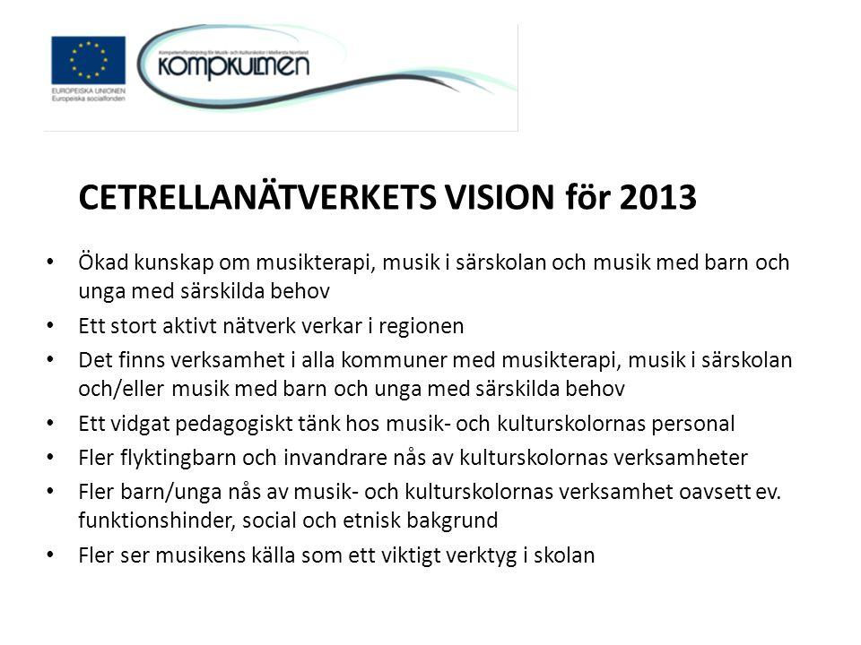 CETRELLANÄTVERKETS VISION för 2013 • Ökad kunskap om musikterapi, musik i särskolan och musik med barn och unga med särskilda behov • Ett stort aktivt
