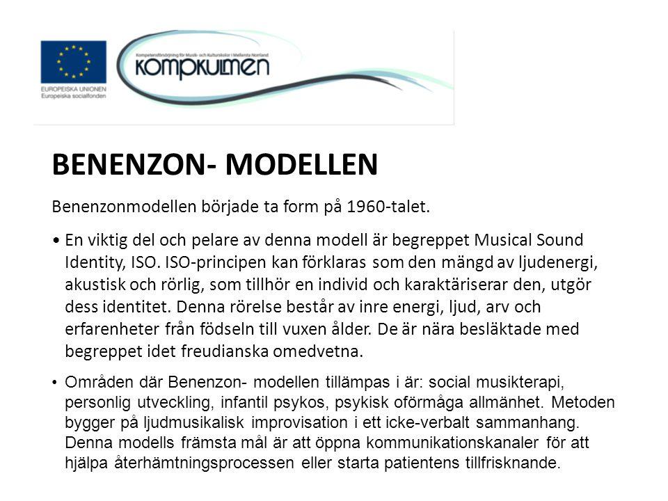 BENENZON- MODELLEN Benenzonmodellen började ta form på 1960-talet. •En viktig del och pelare av denna modell är begreppet Musical Sound Identity, ISO.