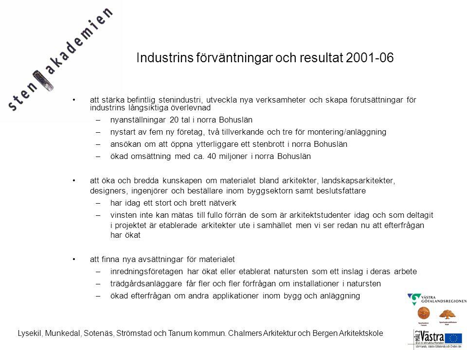 Industrins förväntningar och resultat 2001-06 •att stärka befintlig stenindustri, utveckla nya verksamheter och skapa förutsättningar för industrins långsiktiga överlevnad –nyanställningar 20 tal i norra Bohuslän –nystart av fem ny företag, två tillverkande och tre för montering/anläggning –ansökan om att öppna ytterliggare ett stenbrott i norra Bohuslän –ökad omsättning med ca.