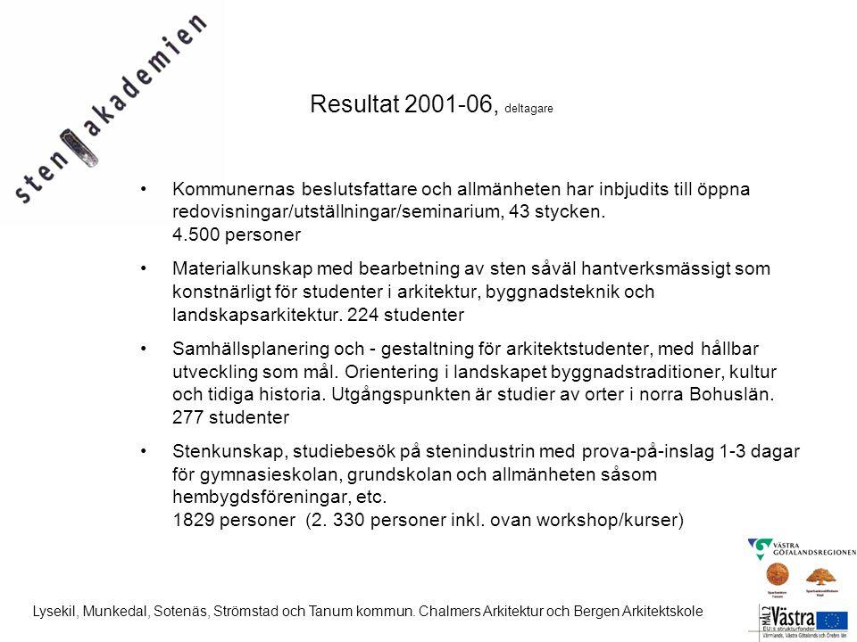 Resultat 2001-06, deltagare •Kommunernas beslutsfattare och allmänheten har inbjudits till öppna redovisningar/utställningar/seminarium, 43 stycken.