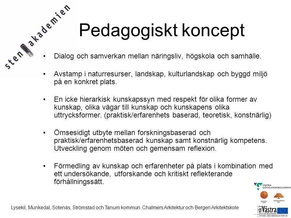 Pedagogiskt koncept •Dialog och samverkan mellan näringsliv, högskola och samhälle. •Avstamp i naturresurser, landskap, kulturlandskap och byggd miljö