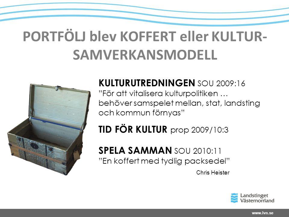 www.lvn.se PORTFÖLJ blev KOFFERT eller KULTUR- SAMVERKANSMODELL KULTURUTREDNINGEN SOU 2009:16 För att vitalisera kulturpolitiken … behöver samspelet mellan, stat, landsting och kommun förnyas TID FÖR KULTUR prop 2009/10:3 SPELA SAMMAN SOU 2010:11 En koffert med tydlig packsedel Chris Heister