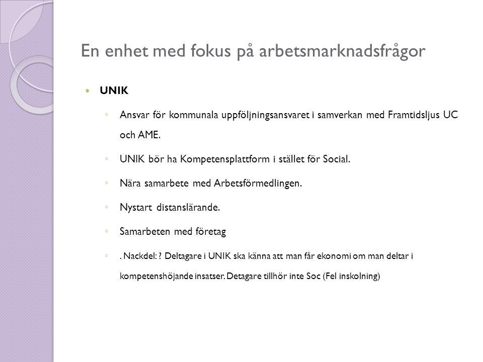 En enhet med fokus på arbetsmarknadsfrågor  UNIK ◦ Ansvar för kommunala uppföljningsansvaret i samverkan med Framtidsljus UC och AME.