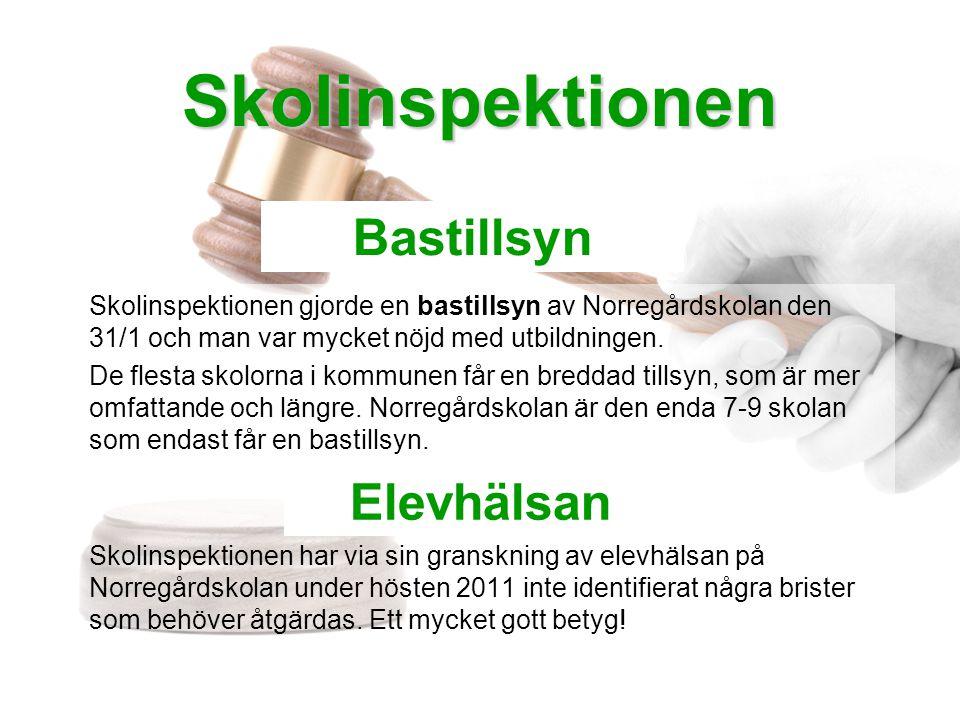 Skolinspektionen Skolinspektionen gjorde en bastillsyn av Norregårdskolan den 31/1 och man var mycket nöjd med utbildningen.