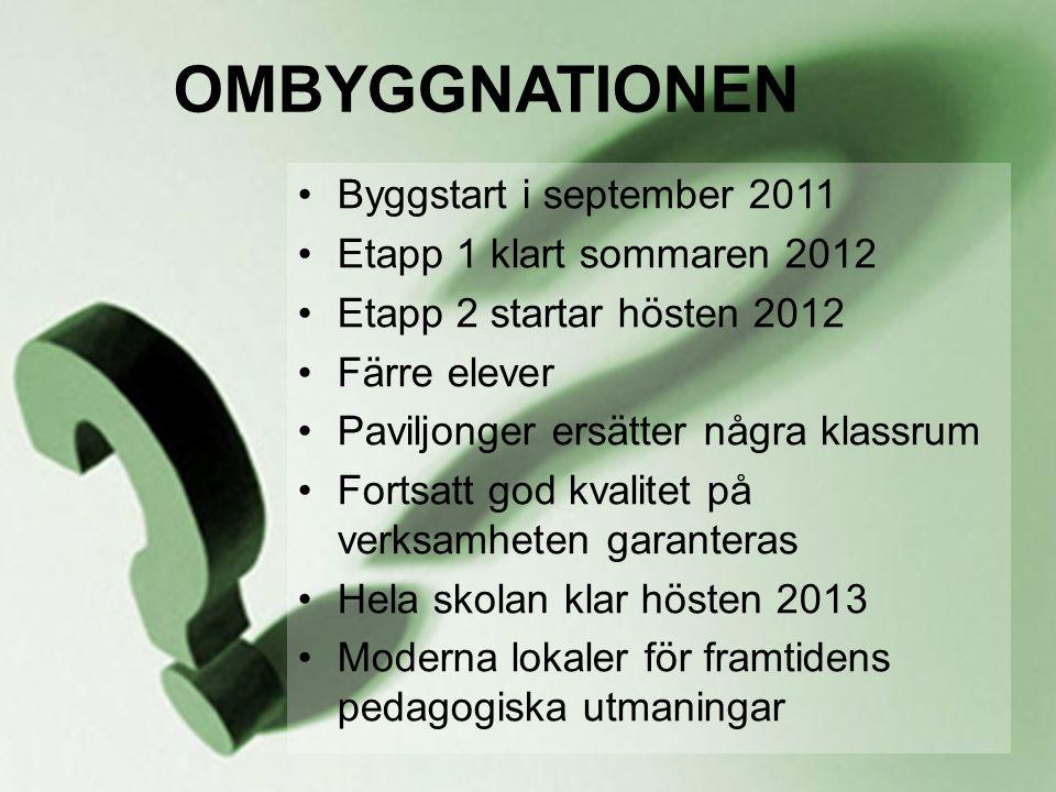 OMBYGGNATIONEN •Byggstart i september 2011 •Etapp 1 klart sommaren 2012 •Etapp 2 startar hösten 2012 •Färre elever •Paviljonger ersätter några klassru