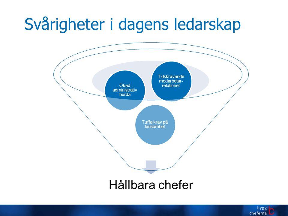 Svårigheter i dagens ledarskap Hållbara chefer Tuffa krav på lönsamhet Ökad administrativ börda Tidskrävande medarbetar- relationer