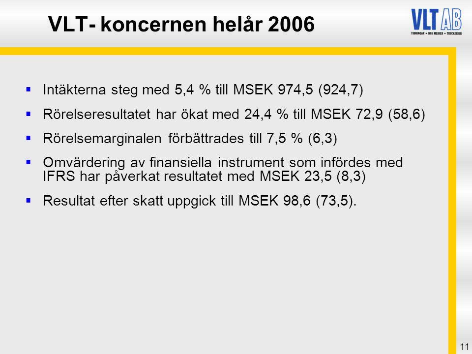 11 VLT- koncernen helår 2006  Intäkterna steg med 5,4 % till MSEK 974,5 (924,7)  Rörelseresultatet har ökat med 24,4 % till MSEK 72,9 (58,6)  Rörelsemarginalen förbättrades till 7,5 % (6,3)  Omvärdering av finansiella instrument som infördes med IFRS har påverkat resultatet med MSEK 23,5 (8,3)  Resultat efter skatt uppgick till MSEK 98,6 (73,5).