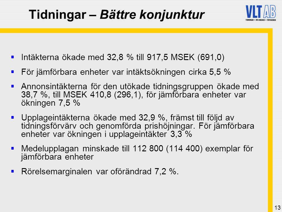 13 Tidningar – Bättre konjunktur  Intäkterna ökade med 32,8 % till 917,5 MSEK (691,0)  För jämförbara enheter var intäktsökningen cirka 5,5 %  Annonsintäkterna för den utökade tidningsgruppen ökade med 38,7 %, till MSEK 410,8 (296,1), för jämförbara enheter var ökningen 7,5 %  Upplageintäkterna ökade med 32,9 %, främst till följd av tidningsförvärv och genomförda prishöjningar.