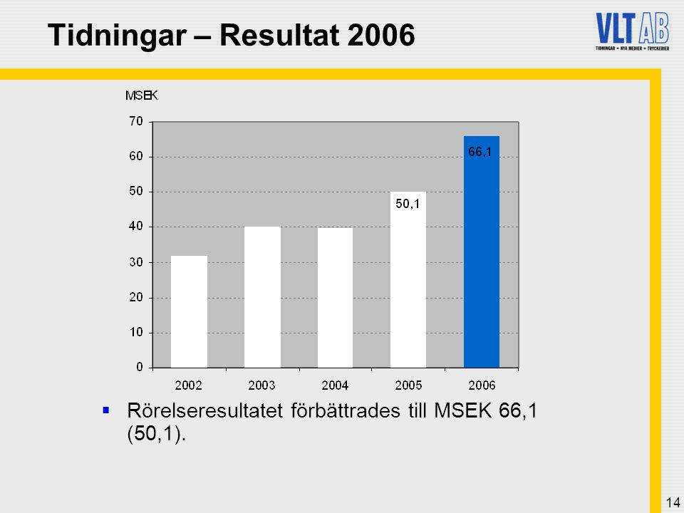 14 Tidningar – Resultat 2006  Rörelseresultatet förbättrades till MSEK 66,1 (50,1).