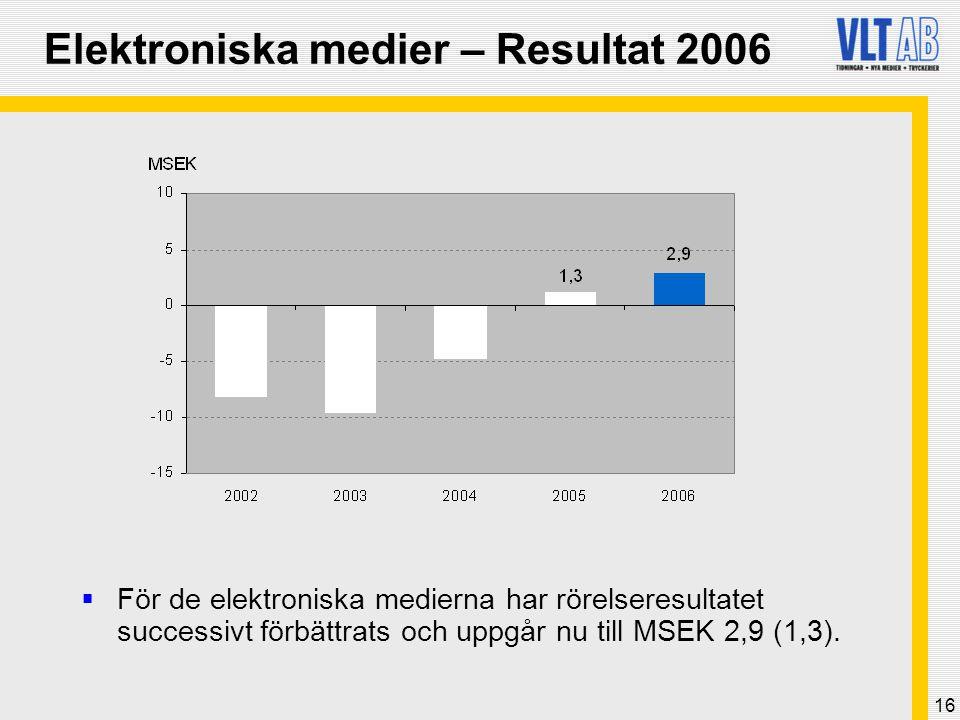 16 Elektroniska medier – Resultat 2006  För de elektroniska medierna har rörelseresultatet successivt förbättrats och uppgår nu till MSEK 2,9 (1,3).