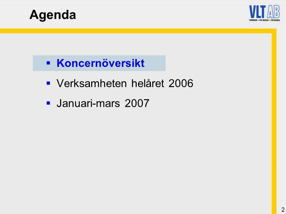 2 Agenda  Koncernöversikt  Verksamheten helåret 2006  Januari-mars 2007
