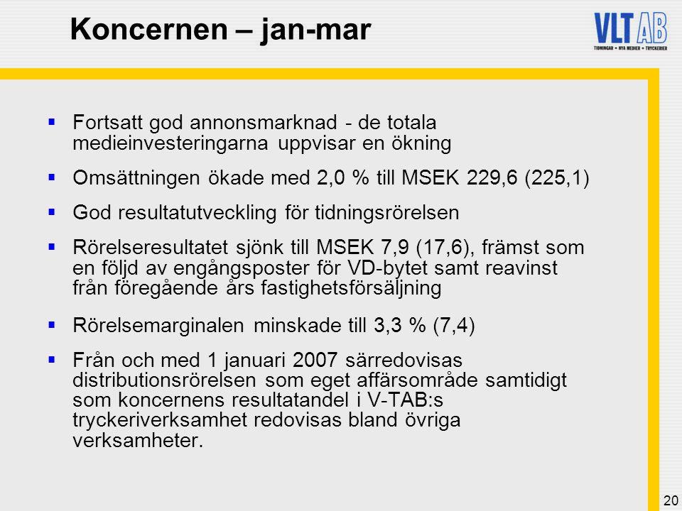 20 Koncernen – jan-mar  Fortsatt god annonsmarknad - de totala medieinvesteringarna uppvisar en ökning  Omsättningen ökade med 2,0 % till MSEK 229,6 (225,1)  God resultatutveckling för tidningsrörelsen  Rörelseresultatet sjönk till MSEK 7,9 (17,6), främst som en följd av engångsposter för VD-bytet samt reavinst från föregående års fastighetsförsäljning  Rörelsemarginalen minskade till 3,3 % (7,4)  Från och med 1 januari 2007 särredovisas distributionsrörelsen som eget affärsområde samtidigt som koncernens resultatandel i V-TAB:s tryckeriverksamhet redovisas bland övriga verksamheter.