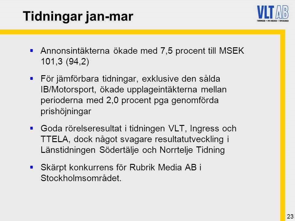23  Annonsintäkterna ökade med 7,5 procent till MSEK 101,3 (94,2)  För jämförbara tidningar, exklusive den sålda IB/Motorsport, ökade upplageintäkterna mellan perioderna med 2,0 procent pga genomförda prishöjningar  Goda rörelseresultat i tidningen VLT, Ingress och TTELA, dock något svagare resultatutveckling i Länstidningen Södertälje och Norrtelje Tidning  Skärpt konkurrens för Rubrik Media AB i Stockholmsområdet.