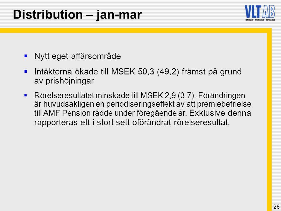 26 Distribution – jan-mar  Nytt eget affärsområde  Intäkterna ökade till MSEK 50,3 (49,2) främst på grund av prishöjningar  Rörelseresultatet minskade till MSEK 2,9 (3,7).