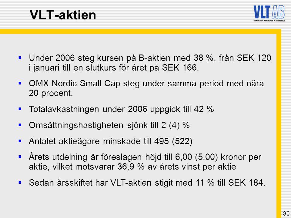 30 VLT-aktien  Under 2006 steg kursen på B-aktien med 38 %, från SEK 120 i januari till en slutkurs för året på SEK 166.