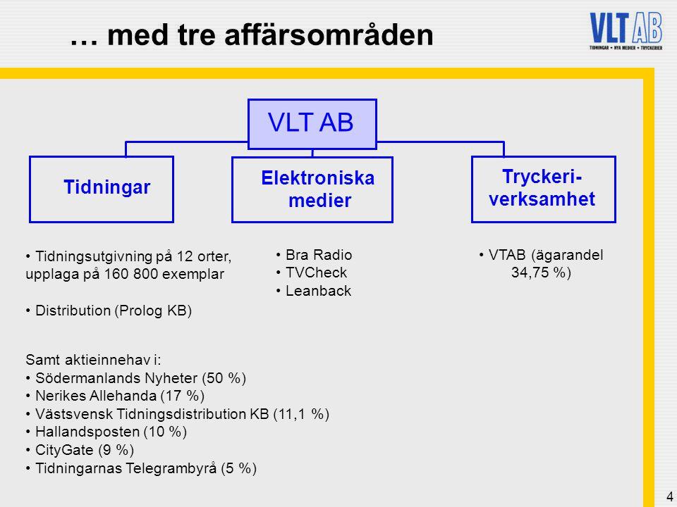 4 Tidningar Tryckeri- verksamhet … med tre affärsområden Elektroniska medier • Tidningsutgivning på 12 orter, upplaga på 160 800 exemplar • Distribution (Prolog KB) Samt aktieinnehav i: • Södermanlands Nyheter (50 %) • Nerikes Allehanda (17 %) • Västsvensk Tidningsdistribution KB (11,1 %) • Hallandsposten (10 %) • CityGate (9 %) • Tidningarnas Telegrambyrå (5 %) • Bra Radio • TVCheck • Leanback • VTAB (ägarandel 34,75 %) VLT AB