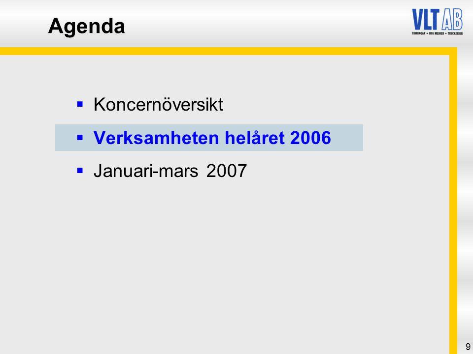 9 Agenda  Koncernöversikt  Verksamheten helåret 2006  Januari-mars 2007