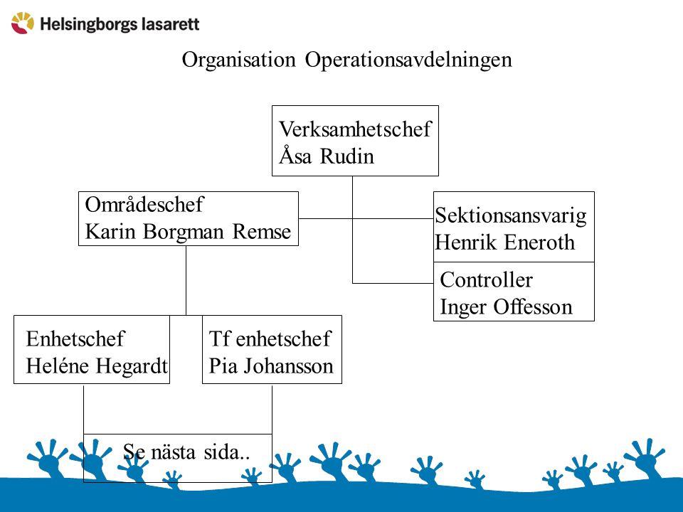 Organisation Operationsavdelningen Verksamhetschef Åsa Rudin Områdeschef Karin Borgman Remse Enhetschef Heléne Hegardt Tf enhetschef Pia Johansson Sek