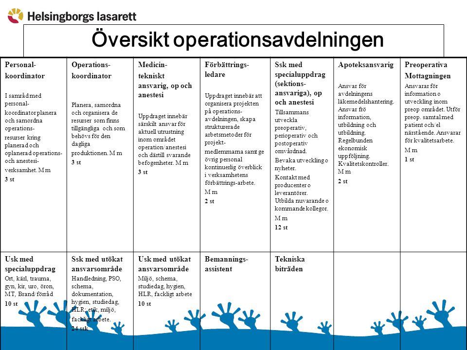 Översikt operationsavdelningen Personal- koordinator I samråd med personal- koordinator planera och samordna operations- resurser kring planerad och o