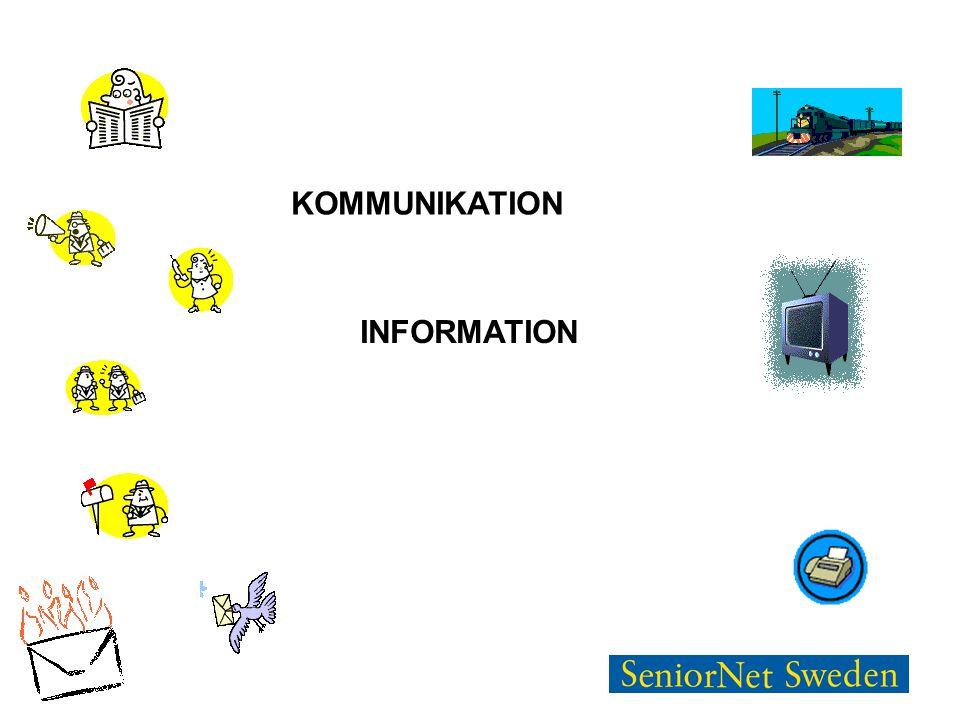 KOMMUNIKATION INFORMATION