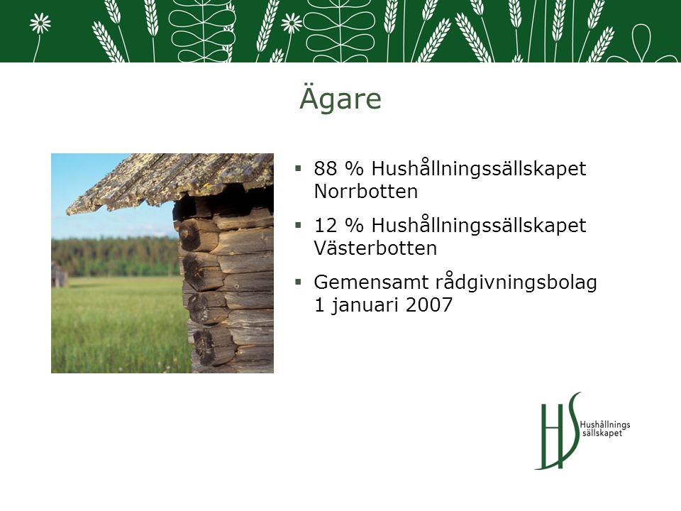 Ägare  88 % Hushållningssällskapet Norrbotten  12 % Hushållningssällskapet Västerbotten  Gemensamt rådgivningsbolag 1 januari 2007