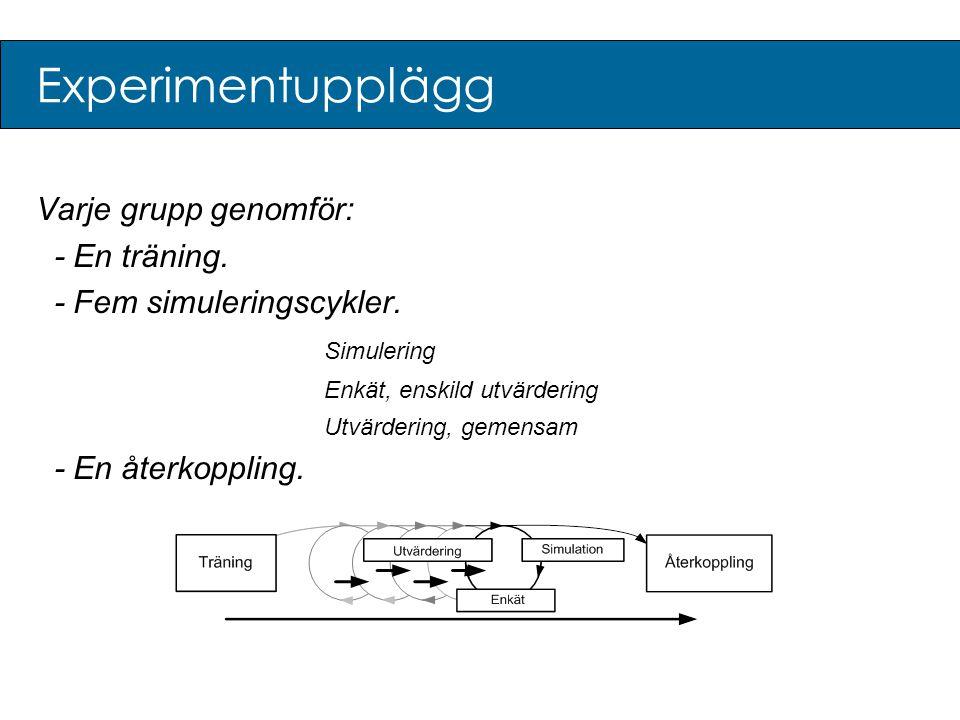 Experimentupplägg Varje grupp genomför: - En träning. - Fem simuleringscykler. Simulering Enkät, enskild utvärdering Utvärdering, gemensam - En återko