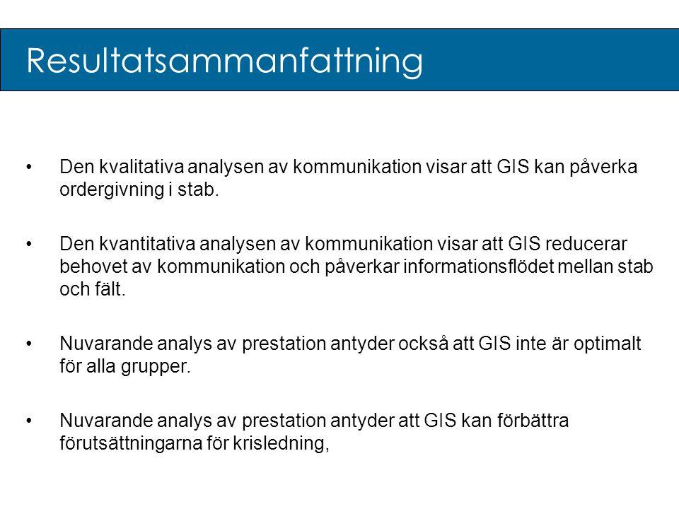 Resultatsammanfattning •Den kvalitativa analysen av kommunikation visar att GIS kan påverka ordergivning i stab. •Den kvantitativa analysen av kommuni