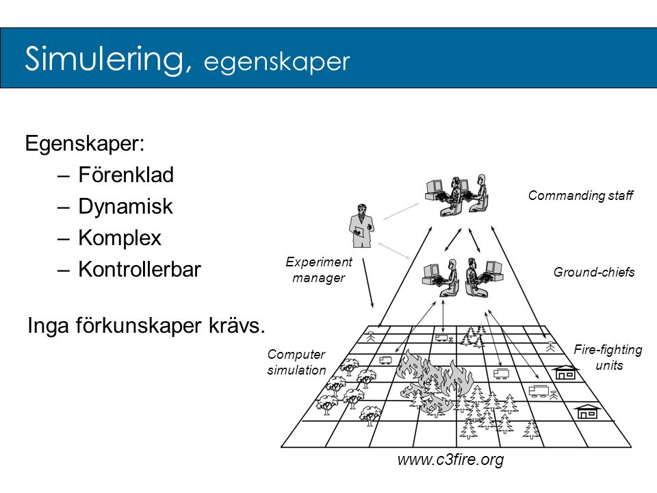 Simulering, egenskaper Egenskaper: –Förenklad –Dynamisk –Komplex –Kontrollerbar www.c3fire.org Computer simulation Experiment manager Ground-chiefs Fi