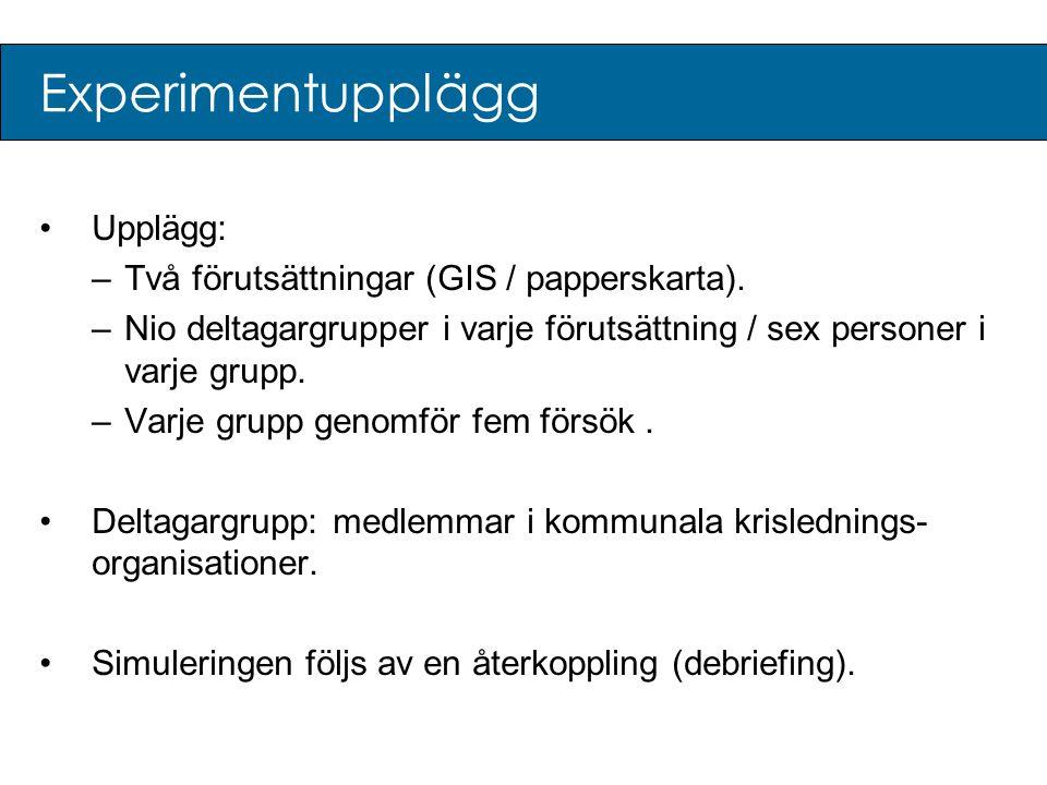 Experimentupplägg •Upplägg: –Två förutsättningar (GIS / papperskarta). –Nio deltagargrupper i varje förutsättning / sex personer i varje grupp. –Varje