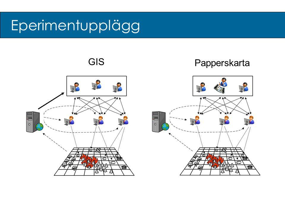 Eperimentupplägg GIS Papperskarta