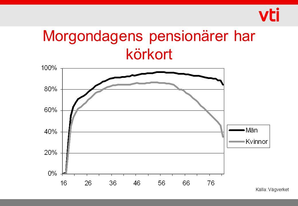 Morgondagens pensionärer har körkort Källa: Vägverket