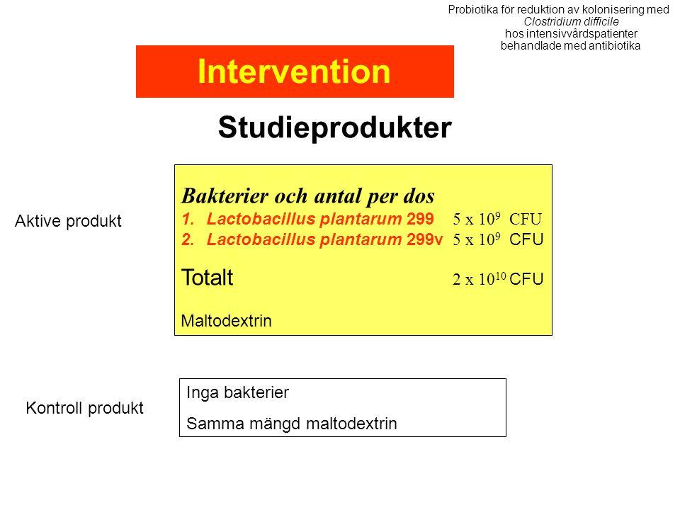 Studieprodukter Bakterier och antal per dos 1.Lactobacillus plantarum 299 5 x 10 9 CFU 2.Lactobacillus plantarum 299v 5 x 10 9 CFU Totalt 2 x 10 10 CF
