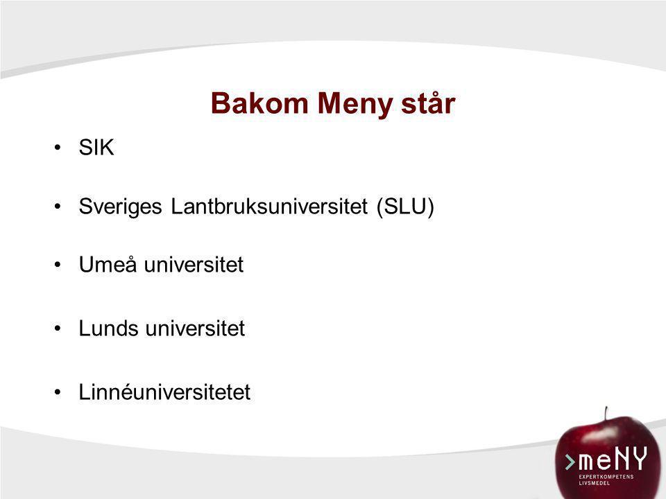 Bakom Meny står •SIK •Sveriges Lantbruksuniversitet (SLU) •Umeå universitet •Lunds universitet •Linnéuniversitetet
