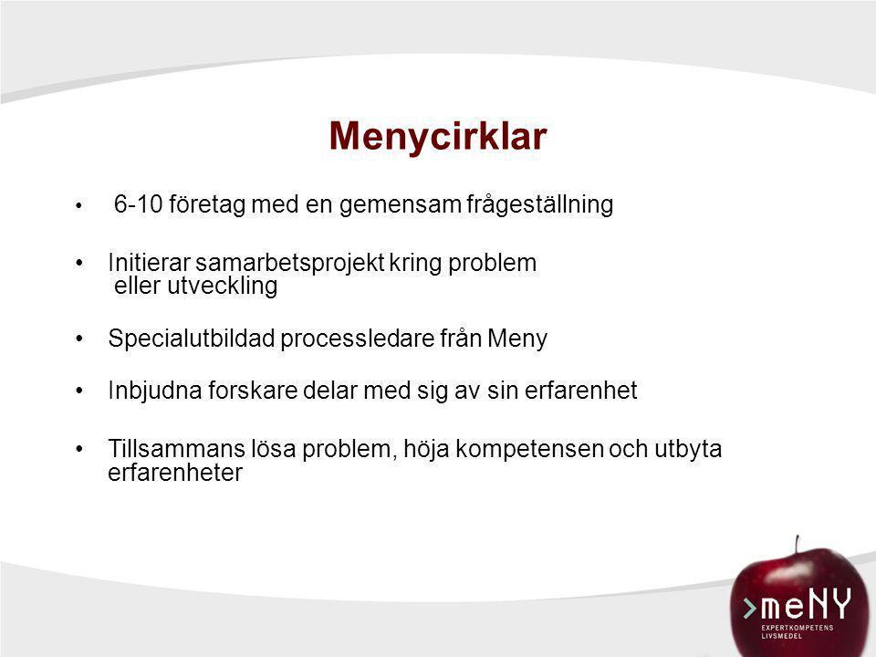 Menycirklar • 6-10 företag med en gemensam frågeställning •Initierar samarbetsprojekt kring problem eller utveckling •Specialutbildad processledare fr