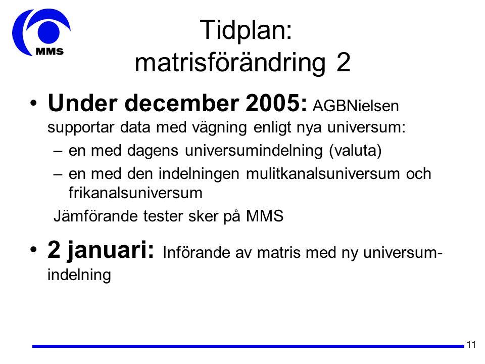 11 Tidplan: matrisförändring 2 •Under december 2005: AGBNielsen supportar data med vägning enligt nya universum: –en med dagens universumindelning (valuta) –en med den indelningen mulitkanalsuniversum och frikanalsuniversum Jämförande tester sker på MMS •2 januari: Införande av matris med ny universum- indelning