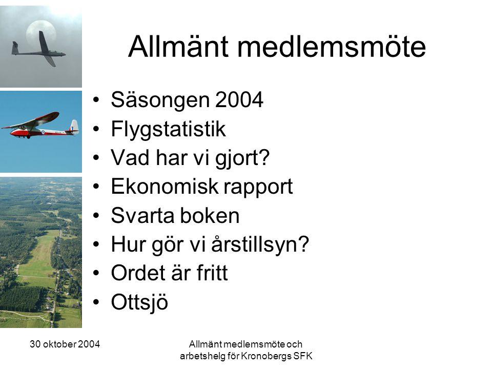 30 oktober 2004Allmänt medlemsmöte och arbetshelg för Kronobergs SFK Allmänt medlemsmöte •Säsongen 2004 •Flygstatistik •Vad har vi gjort? •Ekonomisk r